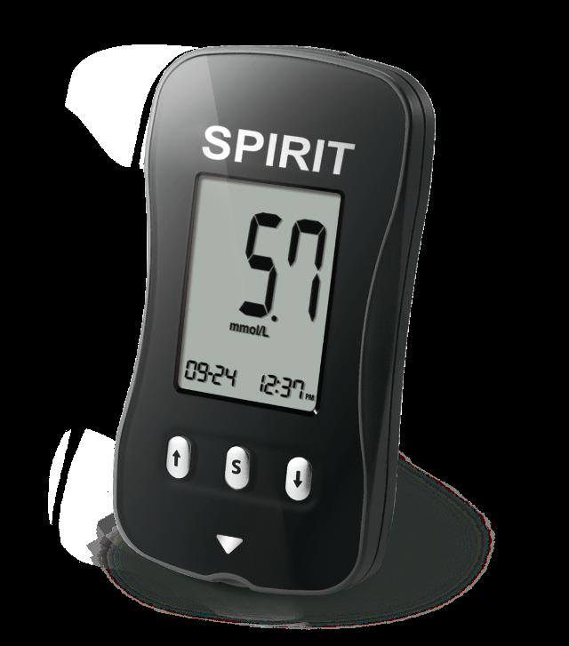 Spirit Meter